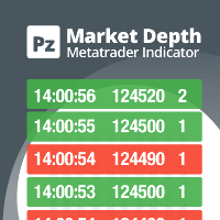 PZ Market Depth