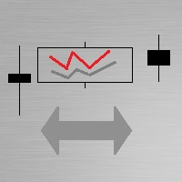 Seconds chart