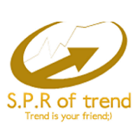 Signals potential and risk reward of trend