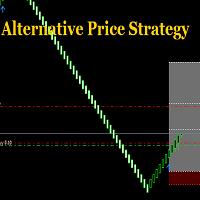 Alternative Price strategy
