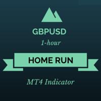 Home Run GBPUSD H1