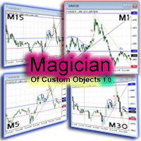 Magician Of Custom Objects
