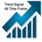 Trend Signal All Time Frame