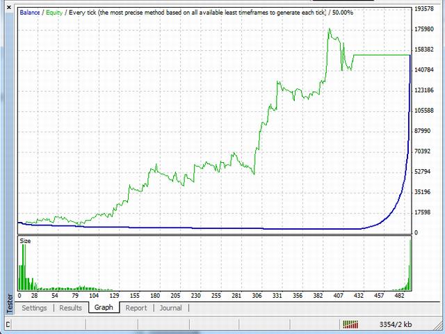 Crazy Grab Unilateral market EA