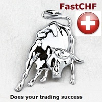Expert Advisor FastCHF