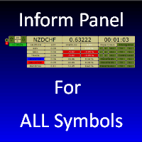 Inform Panel For ALL Symbols