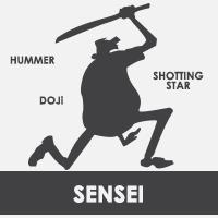 Sensei EURUSD