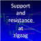 Support and resistance at zigzag