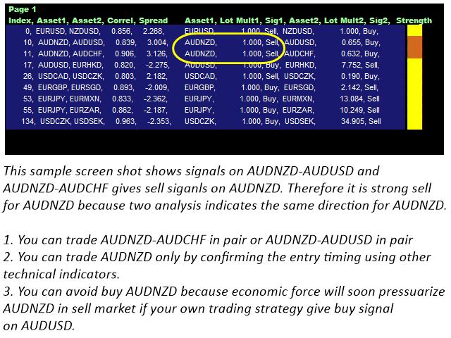 Trading station indicators