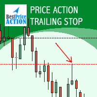 Price Action Trailing Stop