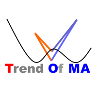Trend OF MA