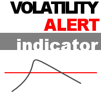 VolatilityCoefficient Indicator