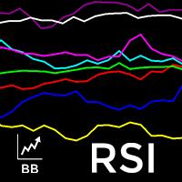 BB Multi Currency RSI