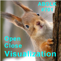 Abolk 701 Visual OpenClose