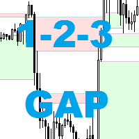 FT 123 GAP Formation MT4