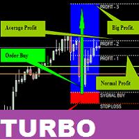 Price Strategy Turbo