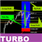 Price Strategy Turbo