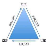 Triangle Arbitrage MT4