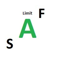 limit of arbitrage