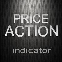 DI Simple Price Action
