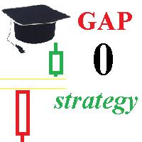 Gap0strategy