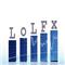 LoLFx