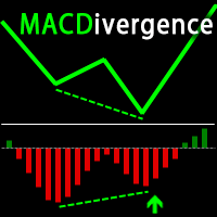 MACDivergence MTF