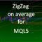 ZigZag on average for MQL5