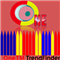 OneTM TrendFinder
