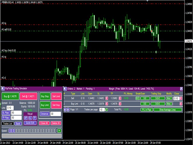 Ipad forex simulator