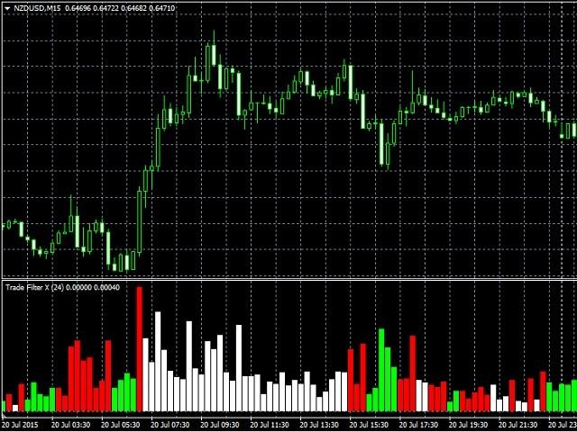 Trade Filter X