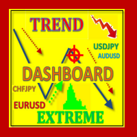 Trend Extreme Dashboard