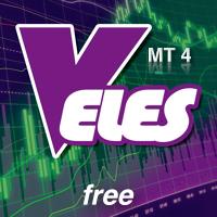 Veles CCI with MA