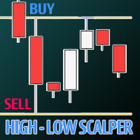 HighLow Scalper