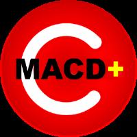 MacdPlus