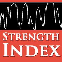 Strength Index