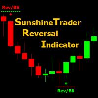 Sunshine Trader Reversal Indicator