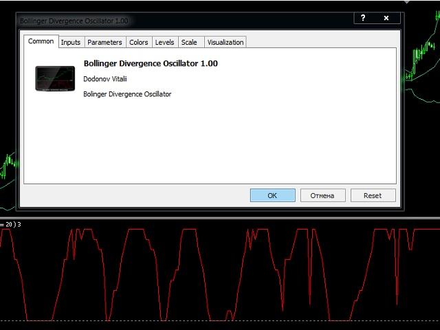 Bollinger Divergence Oscillator