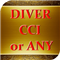 Divergence CCI or any custom