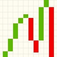 Line Break Chart