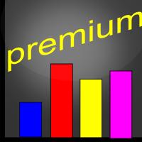 Profitstat premium