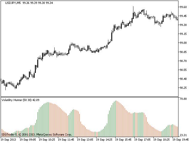 Volatility Hunter Lite