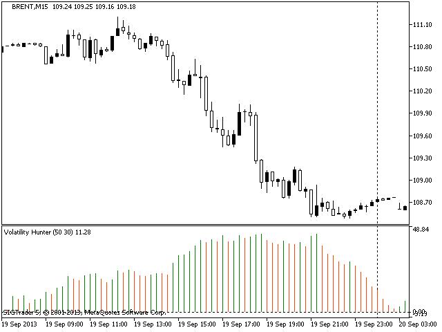 Volatility Hunter