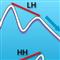 Hidden divergence EA