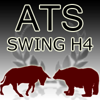ATS Swing Four Hour Timeframe