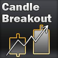 Candle Breakout EA