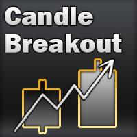 Candle Breakout EA