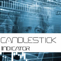 Candlestick Price Action