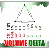 Delta Single Volume