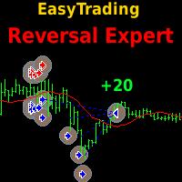 EasyTrading Reversal Expert